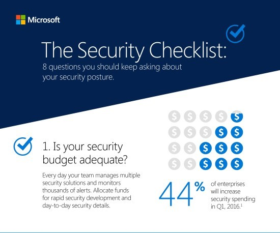 Cloud Security Check List (2)