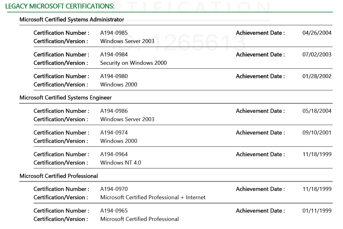 The 2016 Revamp Of The Microsoft Certification Program Tallans Blog