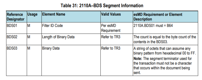 BDS Segment Specifications