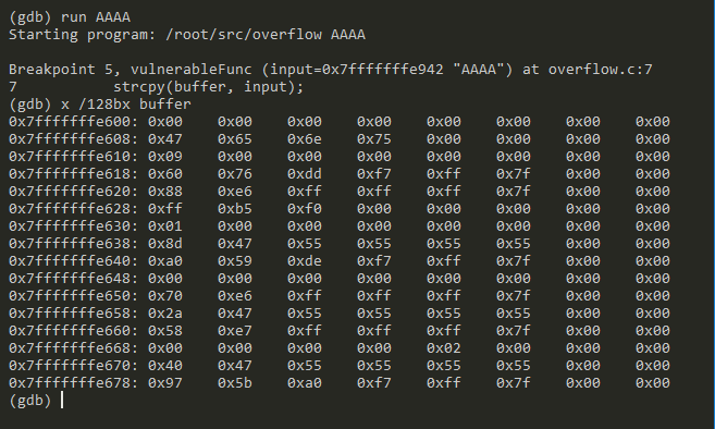 AAAA Function Contents