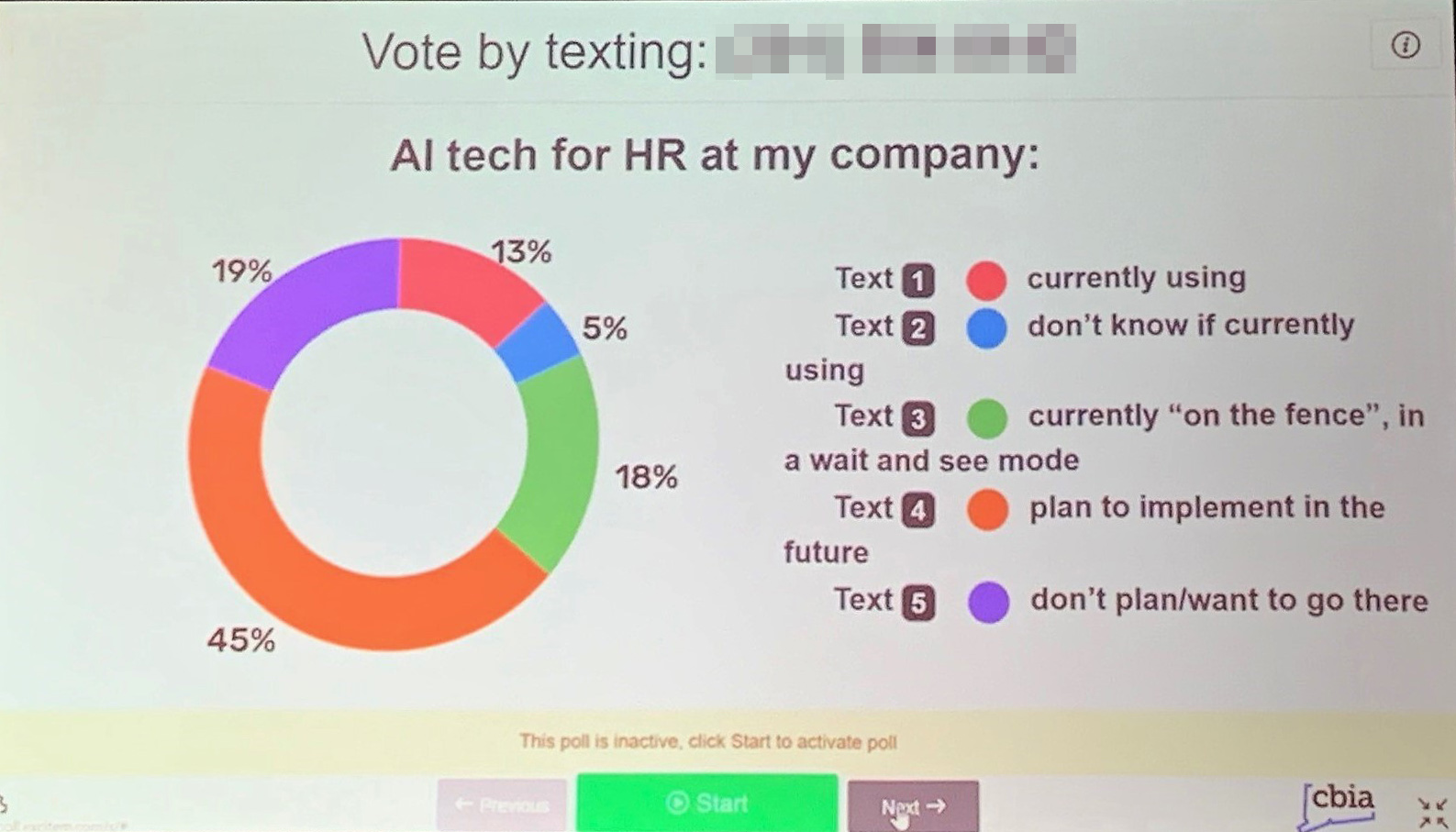 HR, Human Resources, AI, Artificial Intelligence, AI for HR, technology
