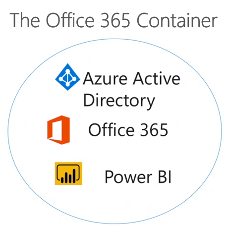 O365 Container